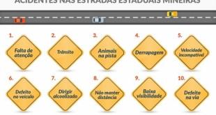 dicas_ferias