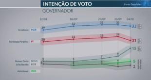data_folha_mg_4outubro
